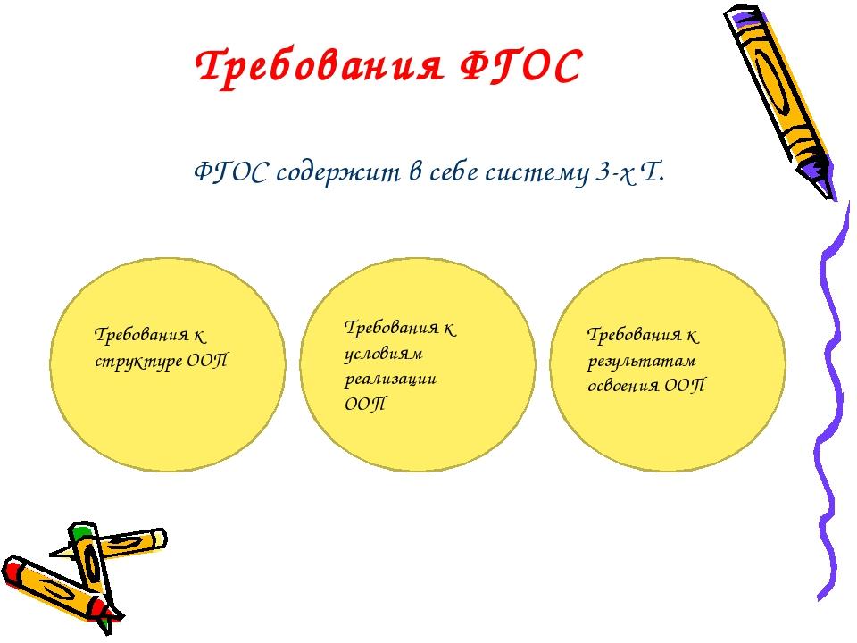 Требования ФГОС ФГОС содержит в себе систему 3-х Т. Требования к структуре ОО...