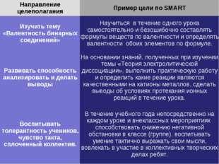 Направление целеполаганияПример цели по SMART Изучить тему «Валентность бина