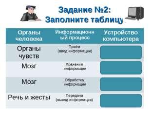 Задание №2: Заполните таблицу. Органы человекаИнформационный процессУстройс