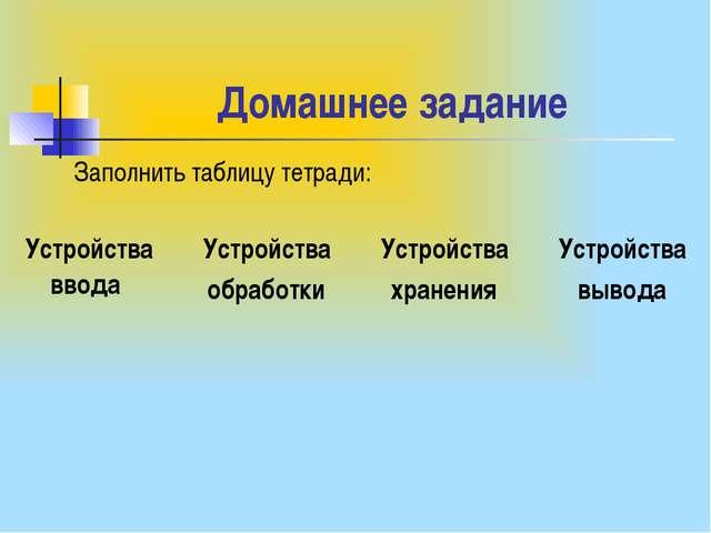 Домашнее задание Заполнить таблицу тетради: Устройства ввода Устройства обраб...