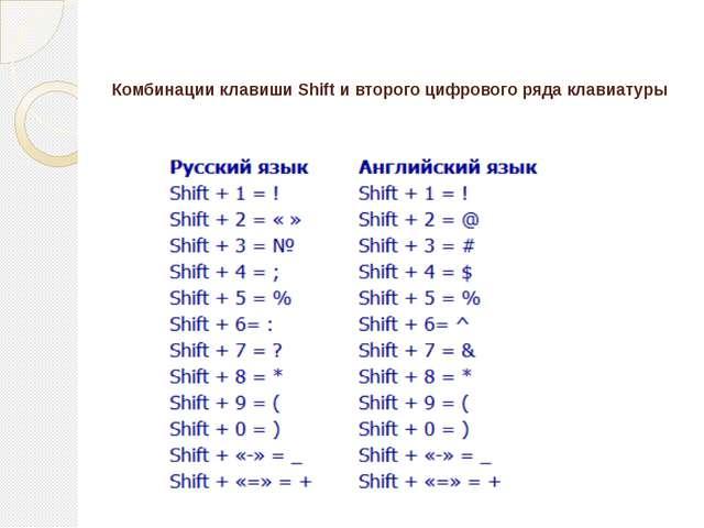 Комбинации клавиши Shift и второго цифрового ряда клавиатуры
