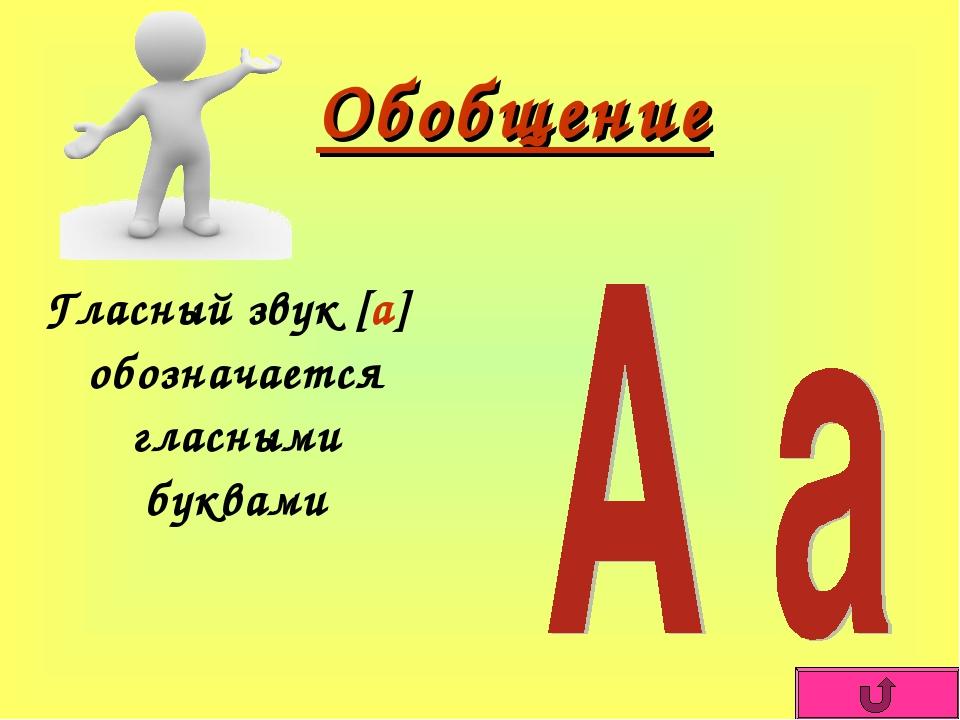 Обобщение Гласный звук [а] обозначается гласными буквами