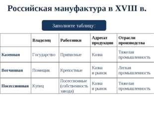 Российская мануфактура в XVIII в. Владелец Работники Адресат продукции Отрасл