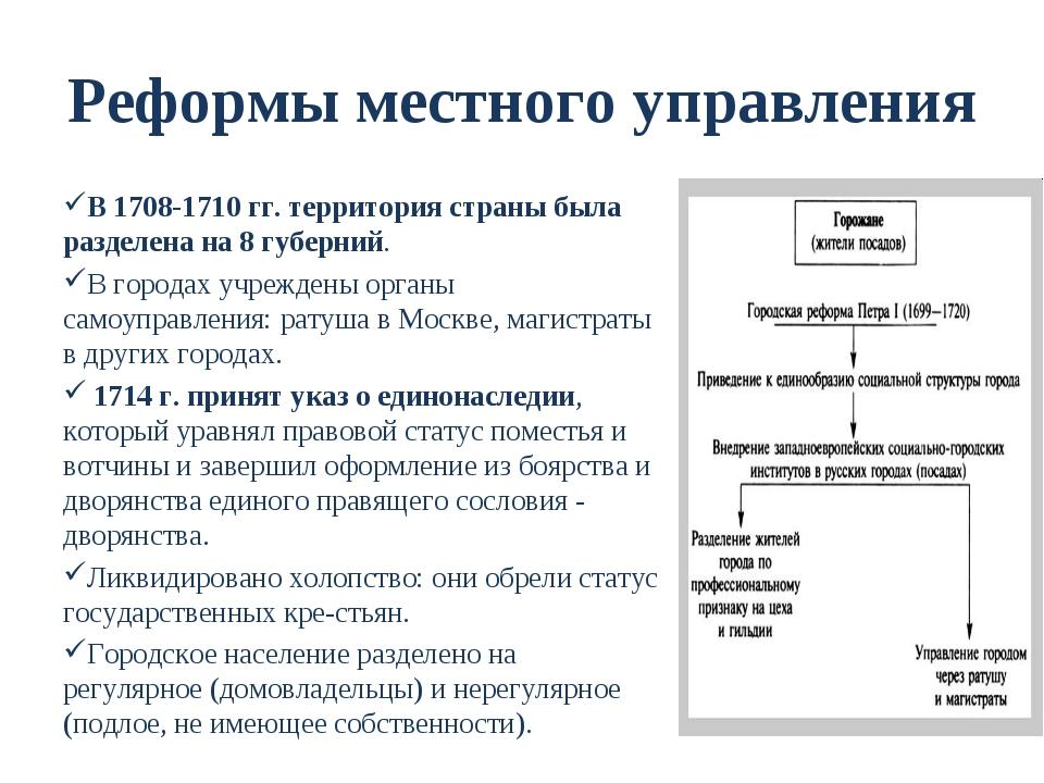Реформы местного управления В 1708-1710 гг. территория страны была разделена...
