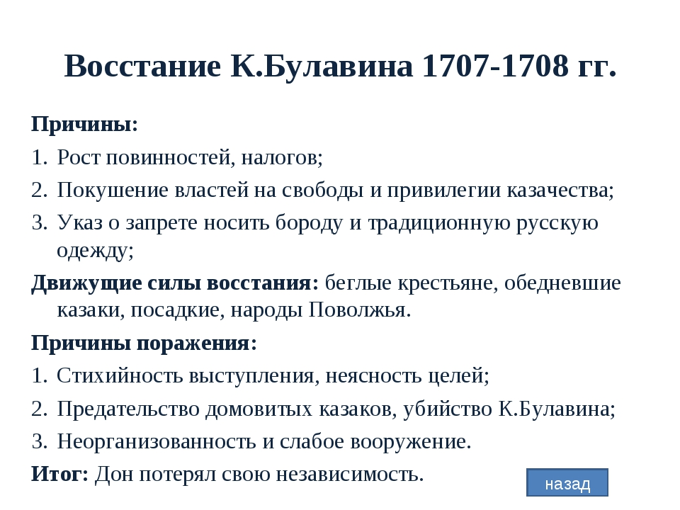 Восстание К.Булавина 1707-1708 гг. Причины: Рост повинностей, налогов; Покуше...