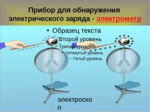 Прибор для обнаружения электрического заряда - электрометр электроскоп