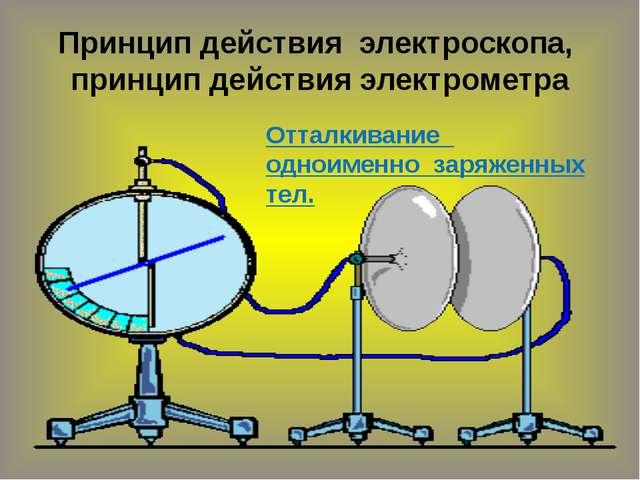 Принцип действия электроскопа, принцип действия электрометра Отталкивание одн...