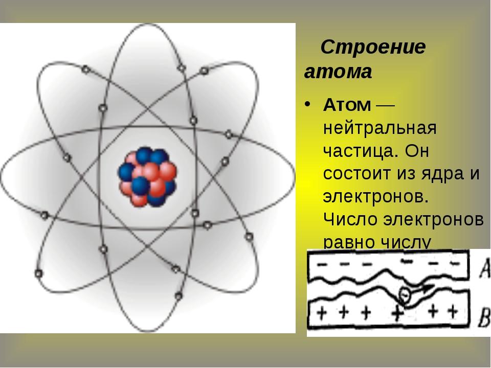 Строение атома Атом — нейтральная частица. Он состоит из ядра и электронов....