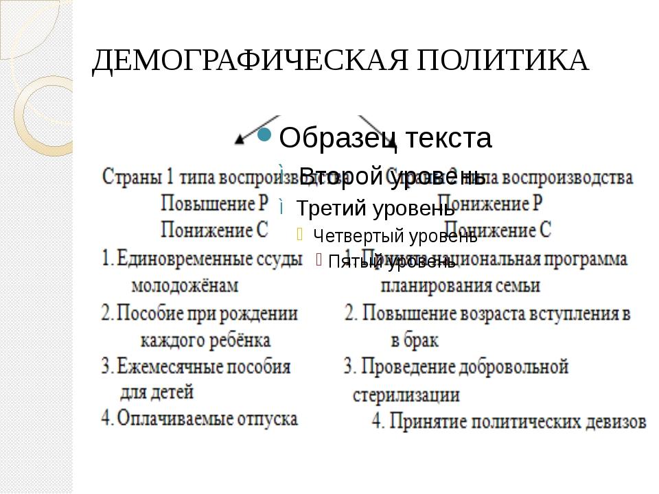 ДЕМОГРАФИЧЕСКАЯ ПОЛИТИКА
