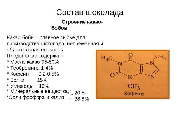 Состав шоколада 20,5- 38,8% Строение какао-бобов Какао-бобы – главное сырье...