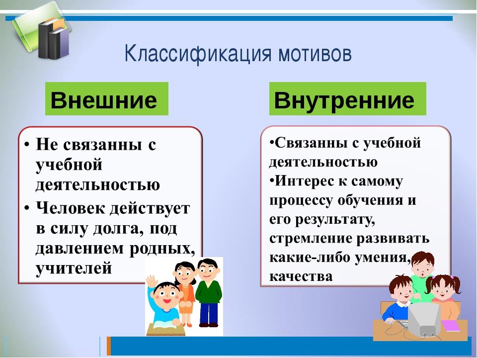 Классификация мотивов Внешние Внутренние