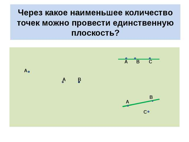 Через какое наименьшее количество точек можно провести единственную плоскость...