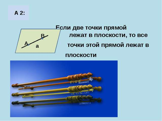 А 2: Если две точки прямой ле лежат в плоскости, то все точки этой прямой ле...