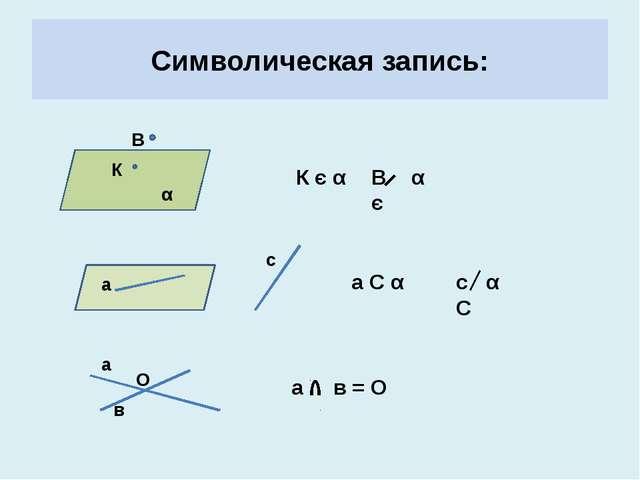Символическая запись: К α К є α В В є α а с а C α с C α а в О а в = О