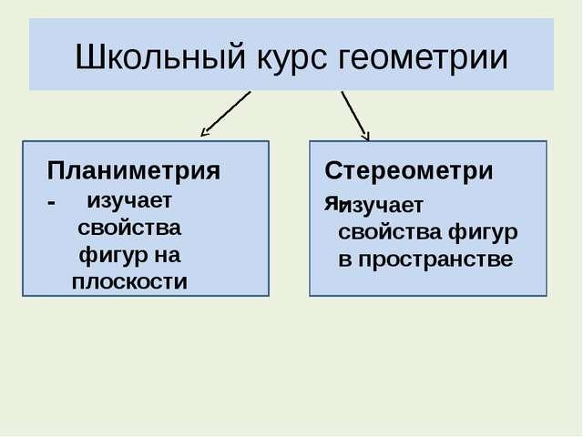 Школьный курс геометрии Планиметрия- изучает свойства фигур на плоскости Стер...