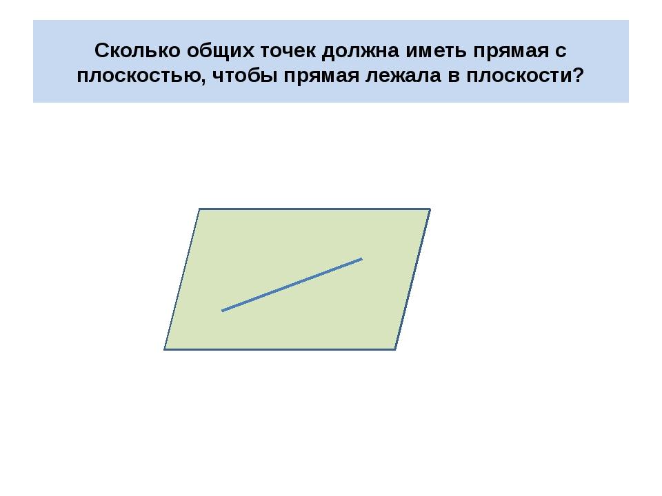 Сколько общих точек должна иметь прямая с плоскостью, чтобы прямая лежала в п...
