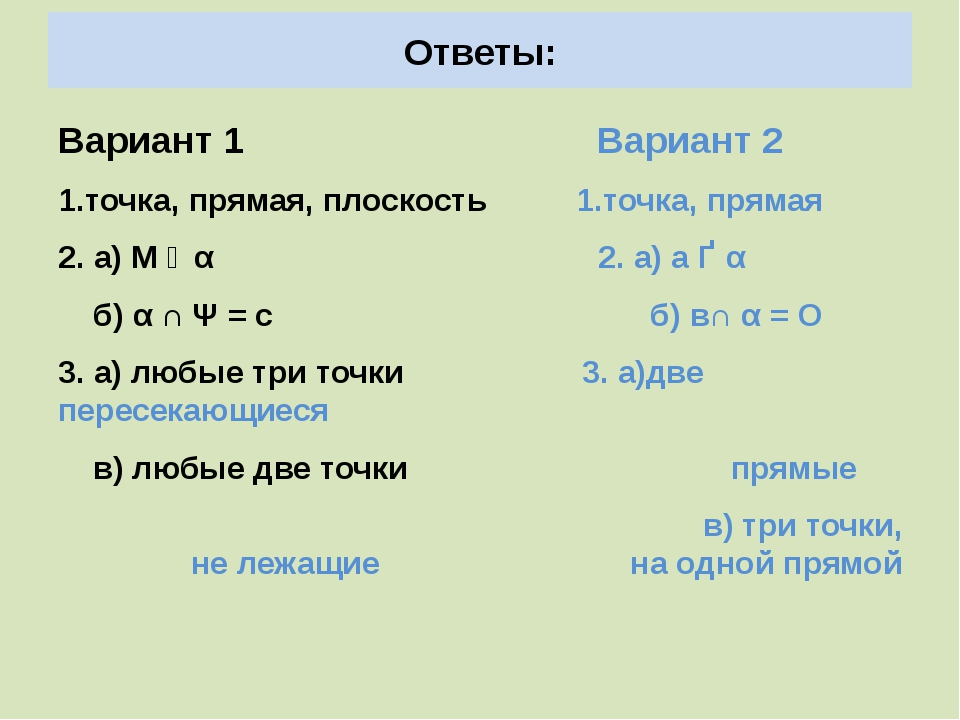 Ответы: Вариант 1 Вариант 2 1.точка, прямая, плоскость 1.точка, прямая 2. а)...