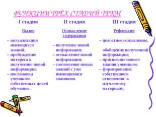 ФУНКЦИИ ТРЁХ СТАДИЙ ТРКМ