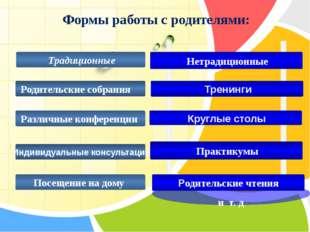 Формы работы с родителями: Традиционные Родительские собрания Различные конф