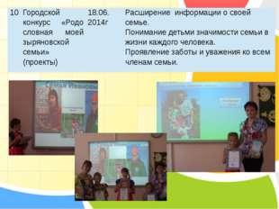10 Городской конкурс«Родословнаямоейзыряновскойсемьи»(проекты) 18.06. 2014г