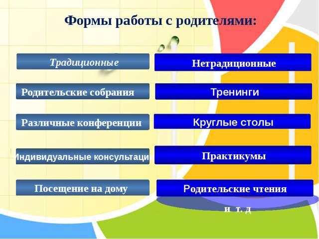 Формы работы с родителями: Традиционные Родительские собрания Различные конф...