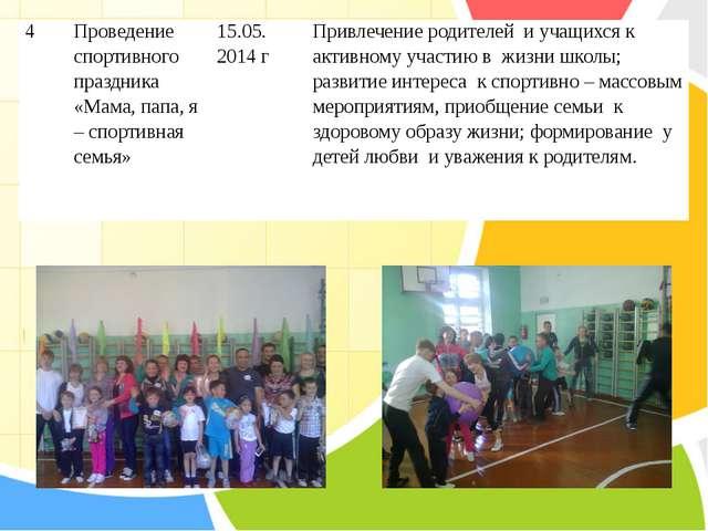 4 Проведение спортивного праздника «Мама, папа, я – спортивная семья» 15.05....