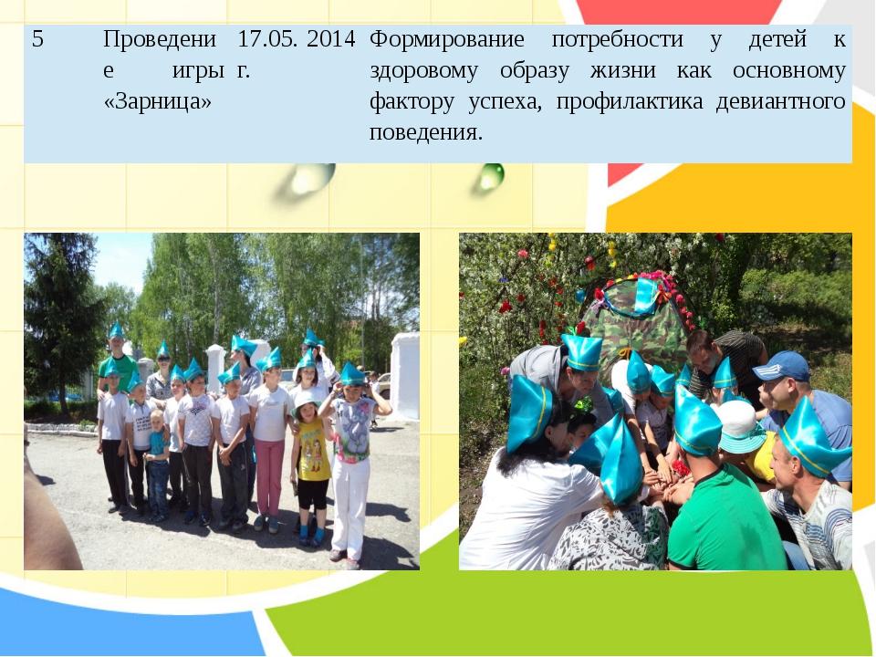 5 Проведение игры «Зарница» 17.05. 2014 г. Формирование потребности у детей...