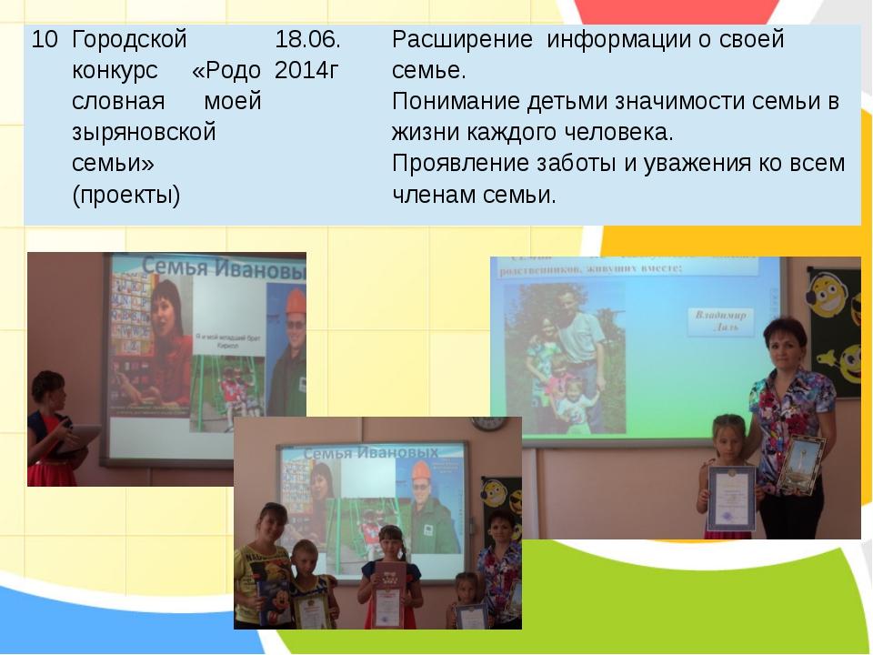 10 Городской конкурс«Родословнаямоейзыряновскойсемьи»(проекты) 18.06. 2014г...