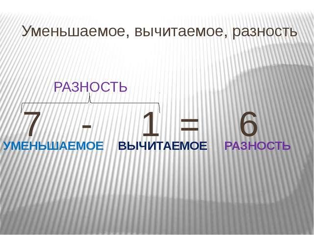 Уменьшаемое, вычитаемое, разность РАЗНОСТЬ 7 - 1 = 6 УМЕНЬШАЕМОЕ ВЫЧИТАЕМОЕ Р...