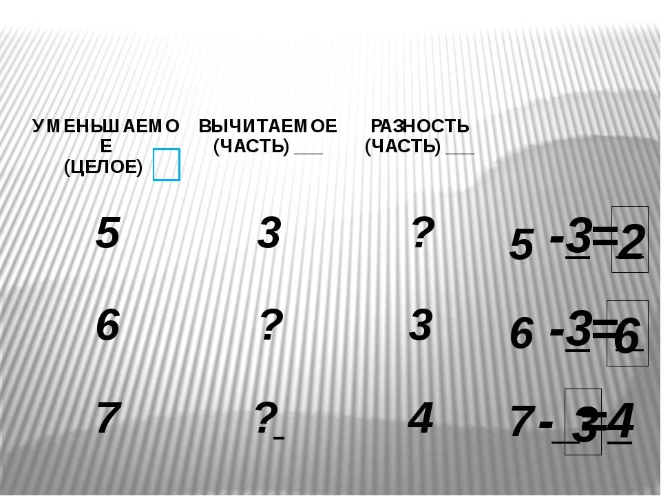 2 6 3 УМЕНЬШАЕМОЕ (ЦЕЛОЕ) ВЫЧИТАЕМОЕ (ЧАСТЬ) ___ РАЗНОСТЬ (ЧАСТЬ) ___ 5 3 ?...