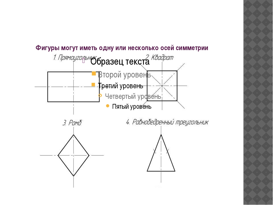 Фигуры могут иметь одну или несколько осей симметрии