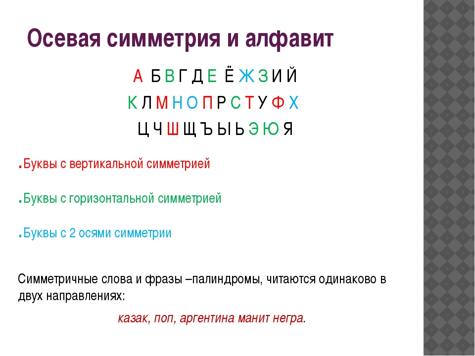 Осевая симметрия и алфавит А Б В Г Д Е Ё Ж З И Й К Л М Н О П Р С Т У Ф Х Ц Ч...