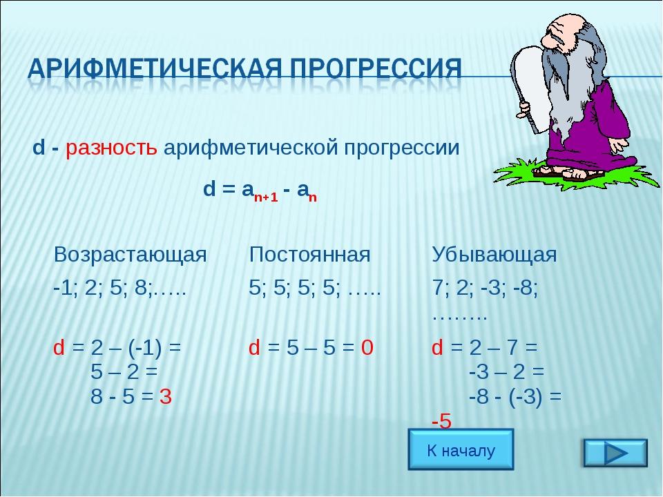 d - разность арифметической прогрессии d = an+1 - an ВозрастающаяПостоянная...