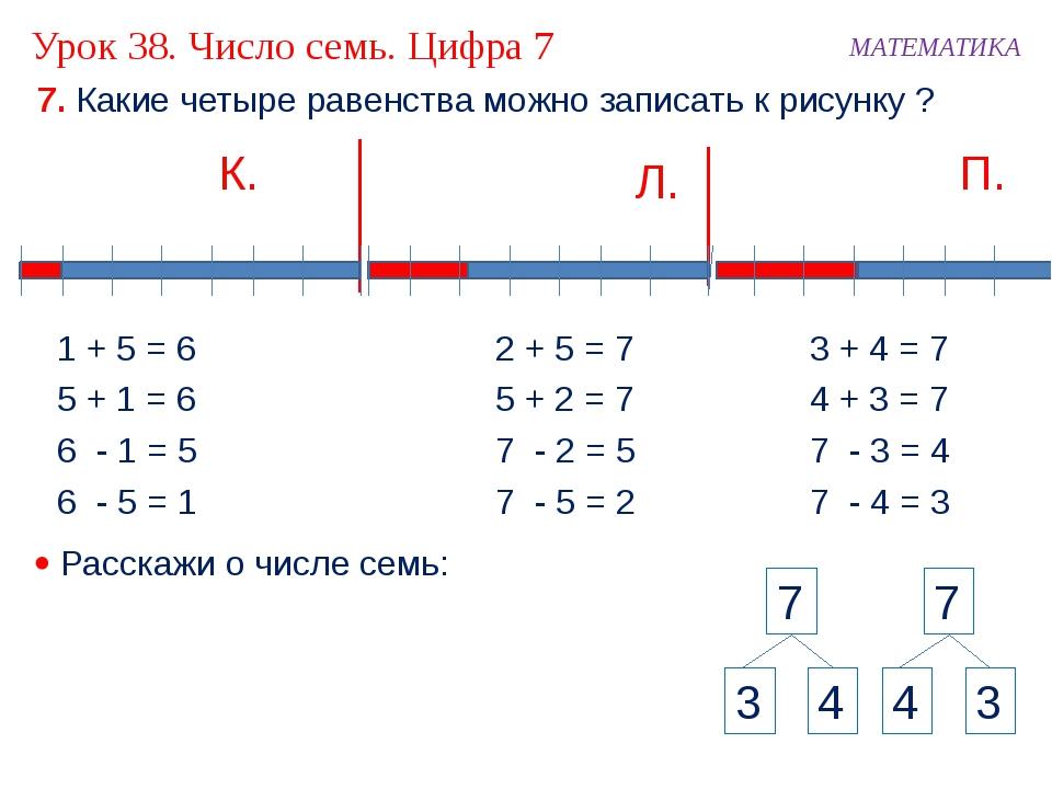 7. Какие четыре равенства можно записать к рисунку ? К. МАТЕМАТИКА 1 + 5 = 6...