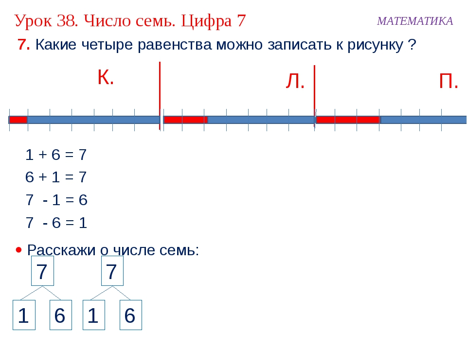 7. Какие четыре равенства можно записать к рисунку ? К. МАТЕМАТИКА 1 + 6 = 7...