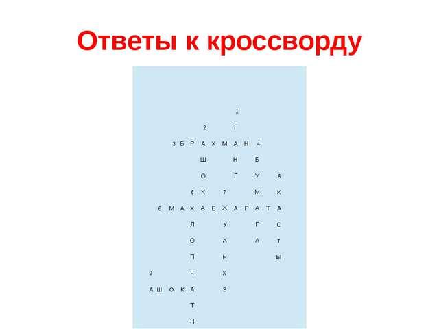 Ответы к кроссворду 1 2 Г 3 Б Р А Х М А Н 4 Ш Н Б О Г У 8 6 К 7 М К 6 М А Х А...