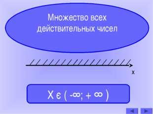 Множество всех действительных чисел Х є ( -∞; + ∞ ) х
