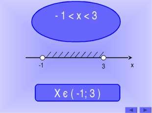 - 1 < х < 3 Х є ( -1; 3 ) -1 3 х