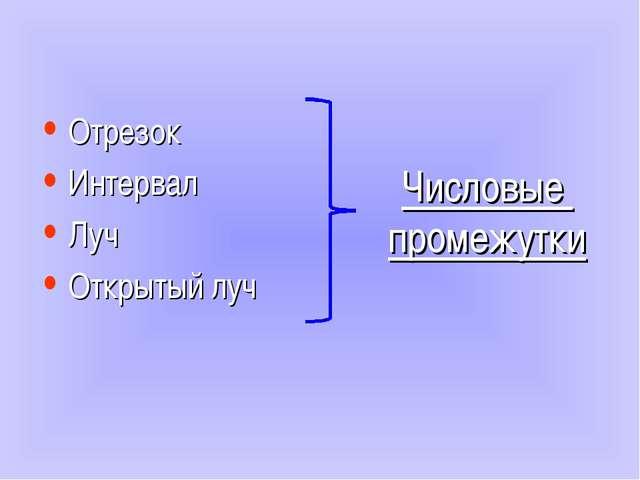 Отрезок Интервал Луч Открытый луч Числовые промежутки