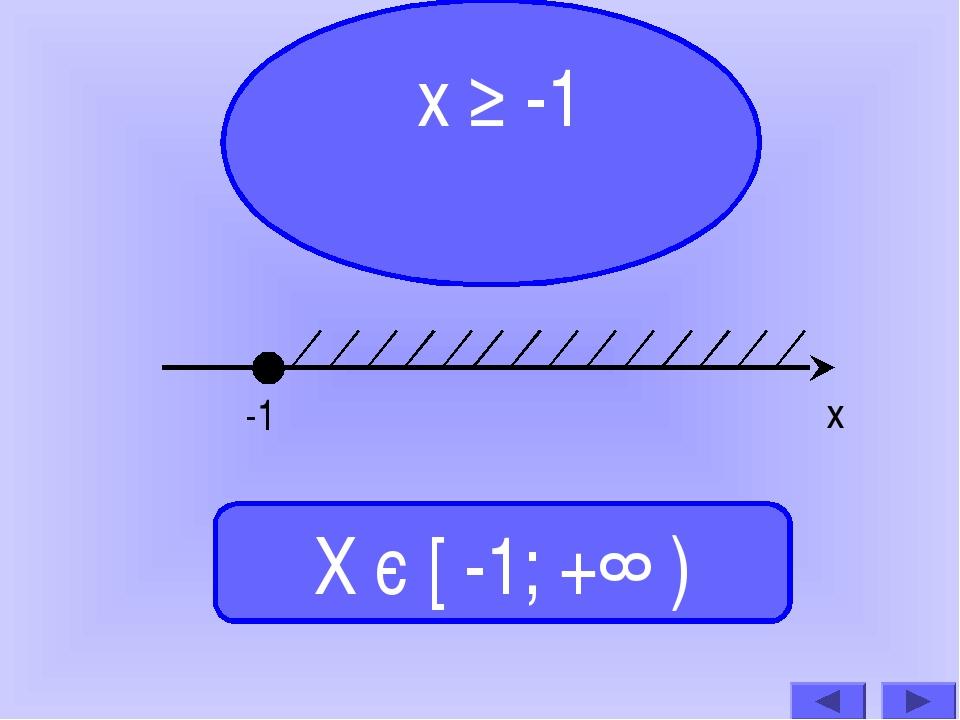 х ≥ -1 Х є [ -1; +∞ ) -1 х