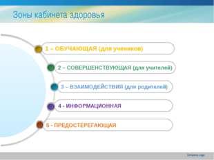 Company Logo Зоны кабинета здоровья 5 - ПРЕДОСТЕРЕГАЮЩАЯ 4 - ИНФОРМАЦИОННАЯ 3