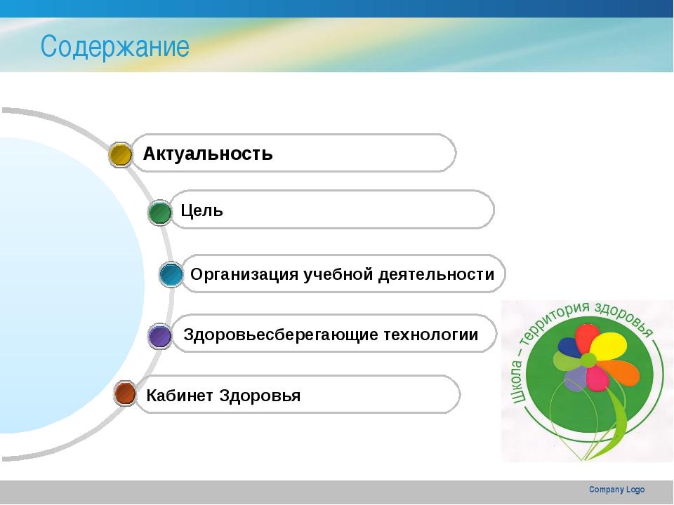 Company Logo Содержание Кабинет Здоровья Здоровьесберегающие технологии Орган...