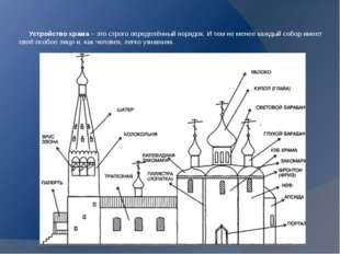 Устройство храма – это строго определённый порядок. И тем не менее каждый со