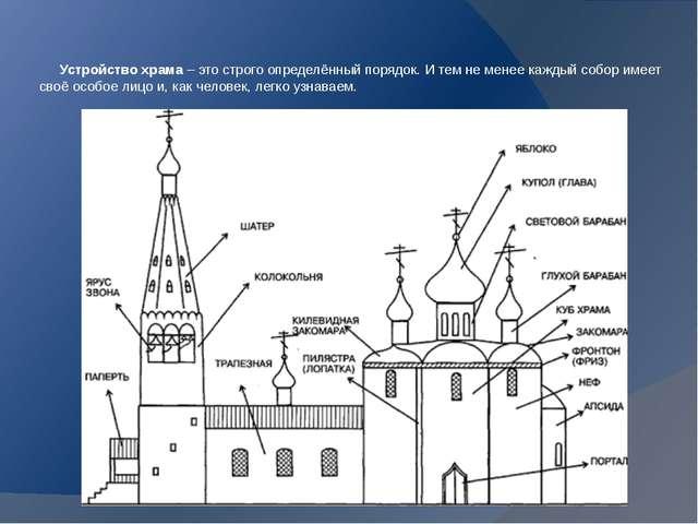 Устройство храма – это строго определённый порядок. И тем не менее каждый со...