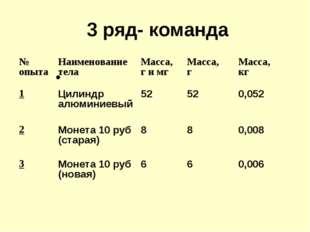 3 ряд- команда № опытаНаименование телаМасса, г и мгМасса, гМасса, кг 1