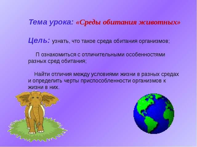 Тема урока: «Среды обитания животных» Цель: узнать, что такое среда обитания...