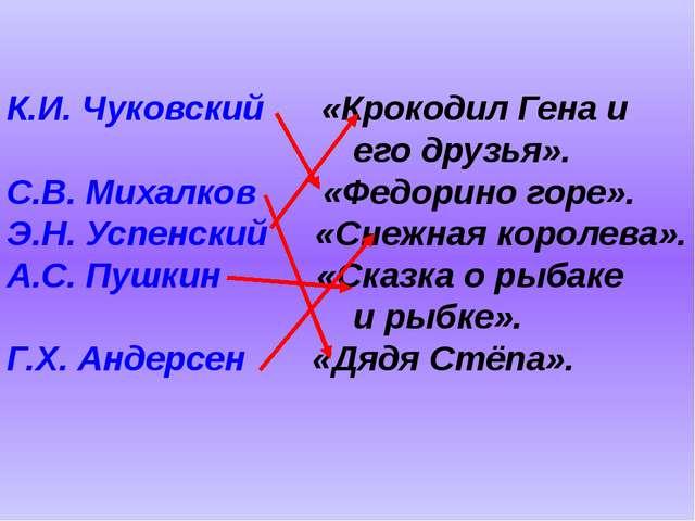 К.И. Чуковский «Крокодил Гена и его друзья». С.В. Михалков «Федорино...
