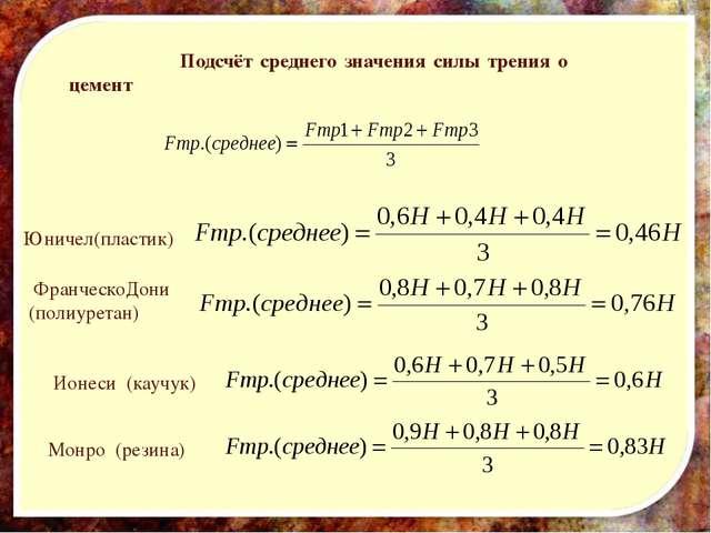 Подсчёт среднего значения силы трения о цемент Юничел(пластик) ФранческоДони...