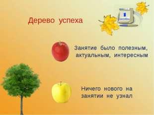Дерево успеха Занятие было полезным, актуальным, интересным Ничего нового на
