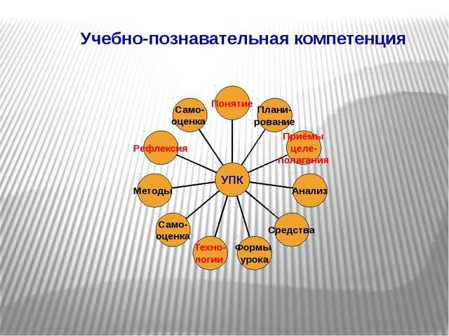 Учебно-познавательная компетенция Само- оценка Рефлексия Методы Само- оценка...